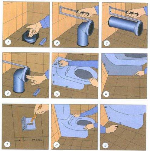 Схема, как подключить унитаз к